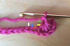 Skein and Hook: Free Crochet Pattern: Lee Change Purse