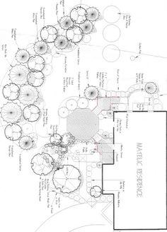 garden design ideas: front yard landscaping design