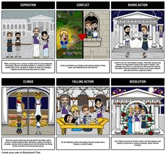 A common use for Storyboard That is to help students create a plot diagram of the events from a story. Not only is this a great way to teach the parts of the plot, but it reinforces major events and help students develop greater understanding of literary structures. View the full teacher guide here: https://www.pinterest.com/storyboardthat/the-canterbury-tales/