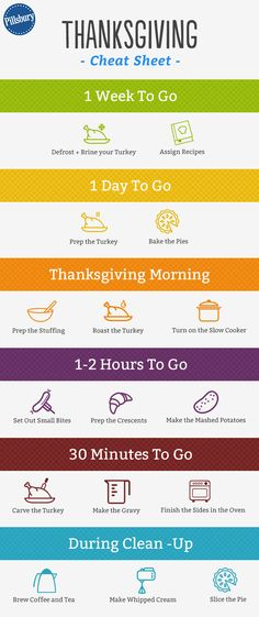 Thanksgiving Cheat Sheet: What to Make and When. Stress less on the big day with this easy guide that tells you how to handle hosting Thanksgiving without losing your cool.