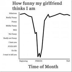Hahaha!! #periodhumor #funny #menstruation #girlhumor