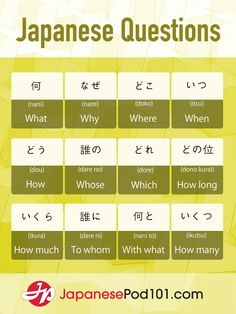 Question words in Japanese. Totally FREE Japanese lessons online at JapanesePod101 - free podcasts, videos, printables, pdfs and more! We recommend Japanese Pod 101 to learn Japanese online. Learn real Japanese, the way it's spoken today. Learn Japanese online as a beginner all the way up to advanced. They have JLPT training too. Sign up for your free lifetime account and see how much you can learn in a week! #japanese #learnjapanese #nihongo #studyjapanese #languages #affiliate #ad
