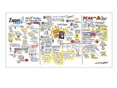 Visual Note-Taking 101 from SXSW 2010