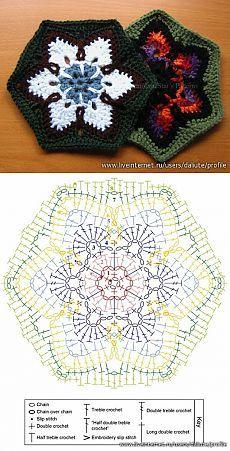 """"""" MOSSITA BELLA PATRONES Y GRÁFICOS CROCHET """": Hexágono a Crochet!"""