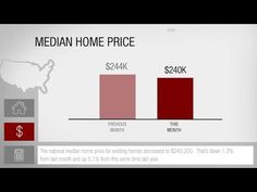 This Month in Real Estate October 2016 - YouTube