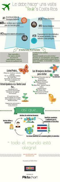 Untitled Infographic | Piktochart Infographic Editor