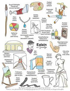 Ealaín Doodle as Gaeilge Art Doodle in Irish by Saotharlann Ireland Language, Irish Language, Scottish Gaelic, Gaelic Irish, Irish Quotes, Irish Sayings, Gaelic Words, Irish People, Primary Teaching