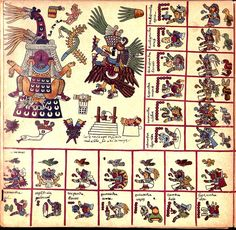 --Page 13--   Codex Borbonicus (Loubat 1899)