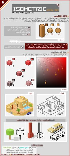 Pixel Art Tutorial ARABIC 6 by DejamArt