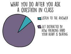 What do you mean everyone doesn't nearly have a heart attack when they speak up in class?
