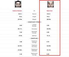UFC 180 Fabricio Werdum vs Mark Hunt Prediction
