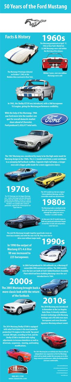 50 Years of the Ford Mustang - Muscle Car History Infographic