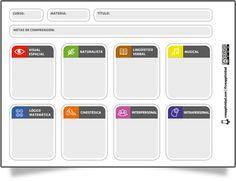 Canvas para programar paletas de Inteligencias Múltiples | Creapptividad