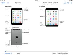 Apple does not want you to look at these iPads