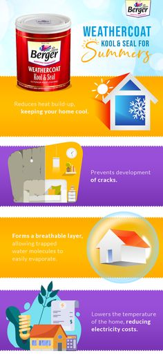 Here's how you can keep your home cool during summers using the right paint! #HomePaint #Home #HomeLove #PaintIdeas #ColourLove