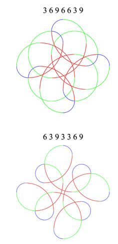 Fibonacci , golden ratio , 3 , 6, 9 - nikola tesla