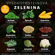 Vyzivove hodnoty a vitaminy Healthy Style, Food Inspiration, Cooking Tips, Diet Recipes, Healthy Lifestyle, Protein, Health Fitness, Low Carb, Eat