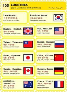 105 learn korean hangul Countries