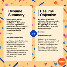 Resume Summary Guide (40+ Examples) | Indeed.com Work Objectives, Career Objectives For Resume, Student Resume, Job Resume, Resume Tips, Resume Writing, Resume Career Objective, Career Objective Examples, Job Cv