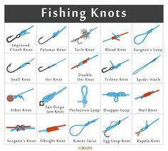 List of Different Types of Fishing Knots & How to Tie Them Fishing Rigs, Walleye Fishing, Fishing Tools, Ice Fishing, Fishing Tackle, Surf Fishing, Fishing Stuff, Shimano Fishing, Bass Fishing Tips
