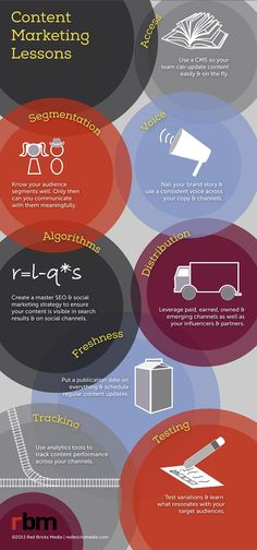 An Infographic for Your Auto Dealer Marketing Bible