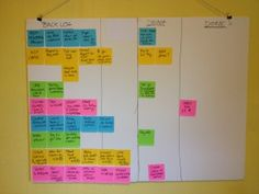 Create a Kanban Board to help manage and organize your life. Wall Organization, Planner Organization, Time Management Tips, Project Management, Process Improvement, Home Board, Organize Your Life, Getting Organized, Book Worms
