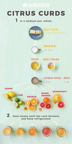 How to Make Simple Citrus Curd Ways!) What's better than one colorful, simple, and delicious citrus curd? FIVE citrus curds! Get the seasonal dessert recipe today. Cupcakes, Just Desserts, Dessert Recipes, Citrus Recipes, Grapefruit Recipes, Curry Recipes, Cake Fillings, Tasty, Yummy Food