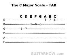 Guitar Scales Tabs | Guitar Scale Tabs