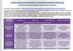 Rúbrica de Evaluación #PechaKucha para sistemas operativos.