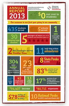1000 images about sponsorship package on pinterest contoh desain proposal sponsorship sponsorship letter