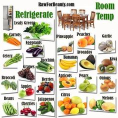 It's helpful to know which fruit and veggies are best kept in the refrigerator or on the counter...