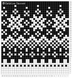Vinternatt  ☆ design i sort og hvitt - og invertert.  Små stjerner passer ypperlig til luer ♥  Damelue, str.S -M : 84 m. pinne 3 - d...