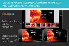 Create multimedia presentations