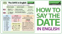 How to say the DATE in English - #ESL #ELL