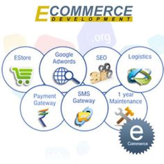 #eCommerce Platform - Cross the traditional boundaries of #shopping