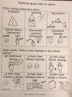 Reading Test, 5th Grade Reading, Reading Intervention, Teaching Reading, Guided Reading, Reading Centers, Reading Groups, Reading Lessons, Writing Lessons