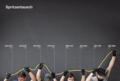 Marion Luttenberger – Infographics for Moodley Brand Identity (Caritas Kontaktladen Annual Report)