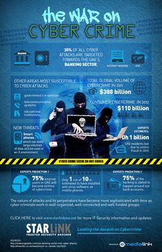 Some cool stats, really wanted to just use this as a springboard for talking about cyber crime in general.