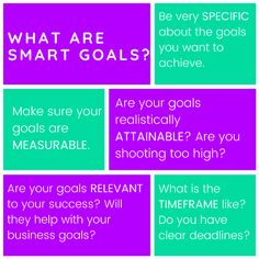 Without clear goals, you're basically directionless and working to achieve vanity metrics that don't necessarily help you achieve your business objectives. Digital Marketing Plan, Digital Marketing Strategy, Marketing Goals, Social Media Marketing, What Are Smart Goals, Goal Setting Template, Smart Goal Setting, Specific Goals, Business Goals