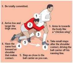 Better Rugby Coaching   Six essential tips for tackling low ...