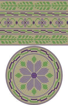 Marvelous Crochet A Shell Stitch Purse Bag Ideas. Wonderful Crochet A Shell Stitch Purse Bag Ideas. Mochila Crochet, Bag Crochet, Crochet Shell Stitch, Crochet Handbags, Crochet Purses, Crochet Chart, Tapestry Crochet Patterns, Crochet Stitches Patterns, Purse Patterns