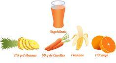Pour poursuivre cette semaine de détox voici une recette au Blender pour un smoothie carottes ananas, idéal pour un petit déjeuner ou un goûter.