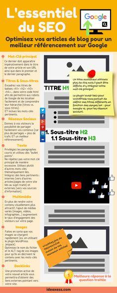 Infographie SEO : Optimisez vos articles de blog pour un meilleur référencement sur Google