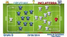 Grupo D: Partido Uruguay vs Inglaterra Alineaciones titulares y sistemas de juego iniciales
