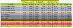 http://i0.wp.com/creamodashop.com/wp-content/uploads/2014/08/Tablas_Medidas_Hombre_XS_4XL.jpg