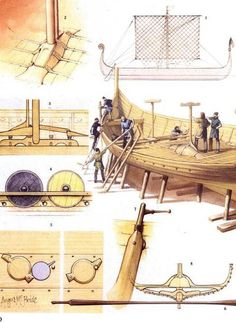 Diagram showing how the mast of a Viking ship is set into the 'keelson' and secured by the 'mast partner' The mast could be removed and stored horizontally, on the upright 'gaffs' and when the ship was sailed, the oar ports were closed to prevent water from leaking in.