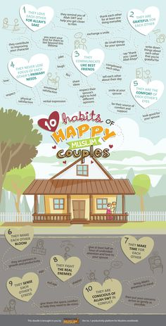*Doodle of the Month* 10 Habits of Happy Productive Couples Print this illustrated version and hang it at home where you and your spouse can see it to constantly remind you of those 10 keys to marital. Islam Marriage, Marriage Life, Love And Marriage, Ramadan, Conquistador, Hadith, Alhamdulillah, Moslem, Wedding Day Quotes