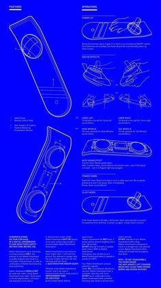 Hover board blue prints