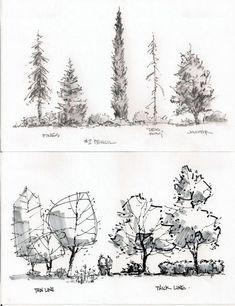 Landscape Sketch, Landscape Plans, Landscape Drawings, Architecture Drawings, Landscape Design, Architecture Design, Classical Architecture, Ancient Architecture, Sustainable Architecture