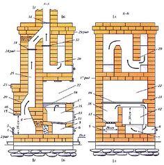 """Схема """"шведки"""" с камином, пути движения продуктов сгорания - рисунок первый ..."""